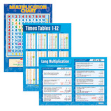 Multiplication Poster Set