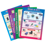 ICT BASICS POSTER SET