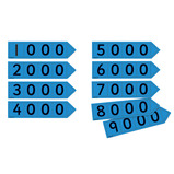 Pupil Thousand Place Value Arrows