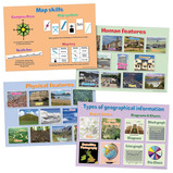 Geography Skills Poster Set