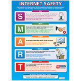 E-Safety Poster Set