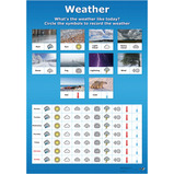 DRYWIPE WEATHER CHART A2