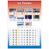 FRENCH WEATHER CHART