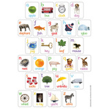 A3 Alphabet Picture Poster