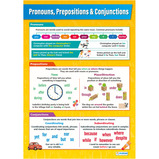 English Grammar Poster Set A1