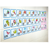 Blends and Splits Vowel Digraph Wall Frieze