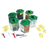 Biodegradability Kit