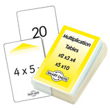 MULTIPLICATION CHUTE CARDS X2-X5,X10