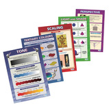 ART THEORY POSTER SET 1 PK5